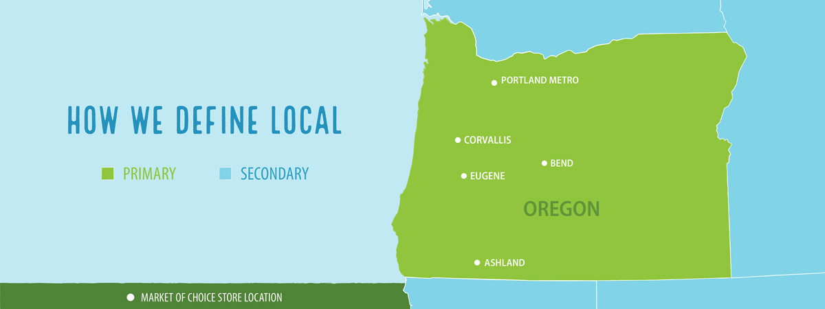 How we define local
